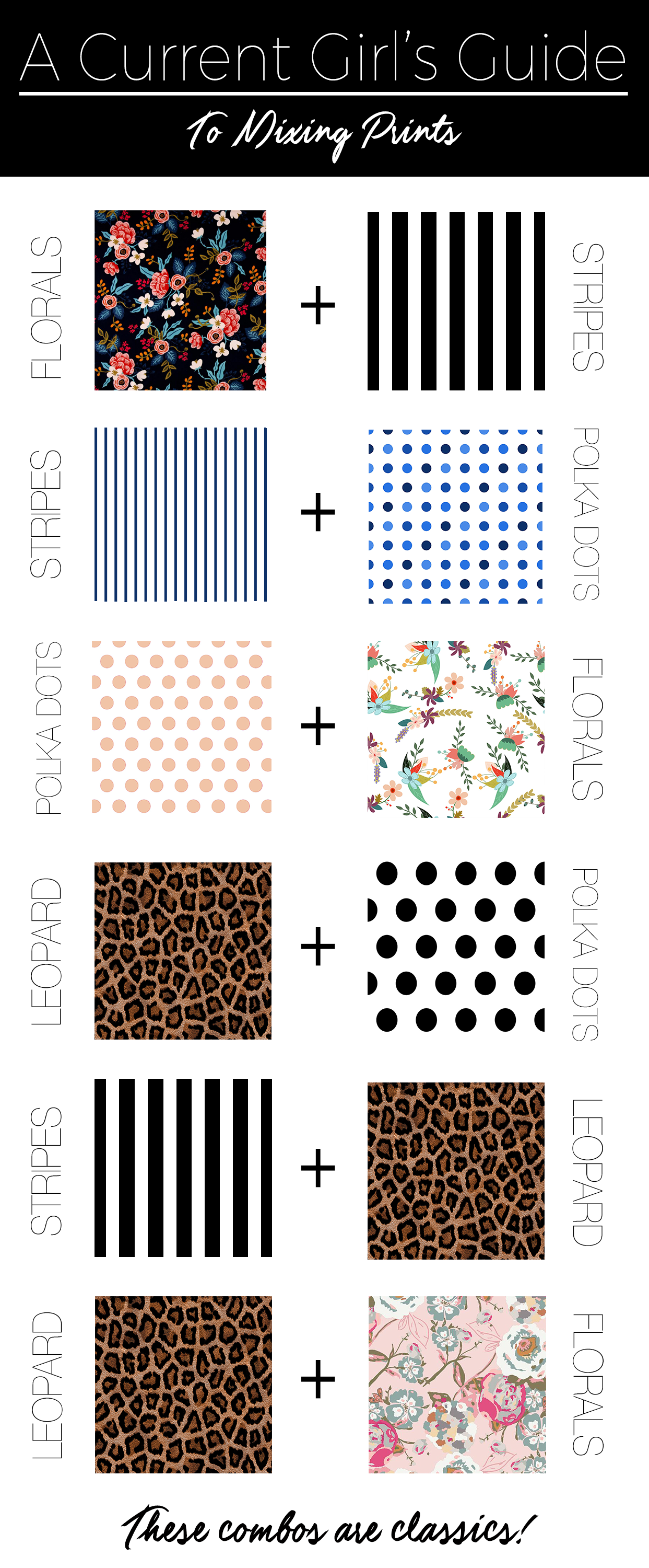 Current Girl's Guide to mixing matching prints